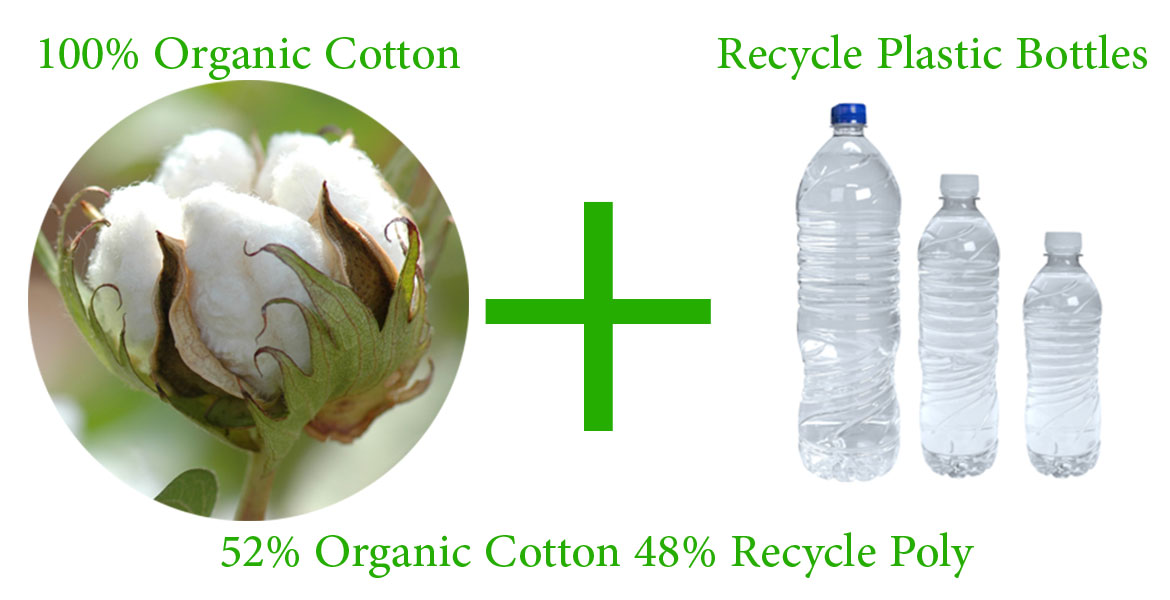organic-cotton-recycal-plastic-bottles-fabric